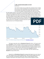 CAC 40 Index Market Overview Week 18
