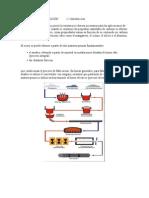 Proceso de Fabricacion Cemento y Acero