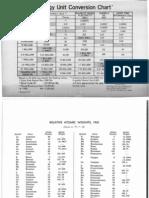 PERIODIC TABLE&EnergyConversion&Oxides