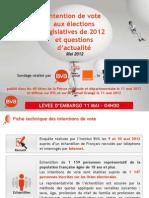 Intention de vote législatives et questions d'actualité BVA-Orange-SPQR-RTL