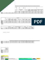Data Cepietso-pcp (7-11 May 2012)