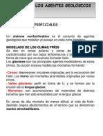 UNIDAD 10. LOS AGENTES GEOLÓGICOS EXTERNOS