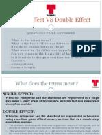Single Effect vs Double Effect