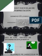 Exposición Hermeneutica