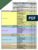 Oferta de Ciclos Formativos de Grado Medio y Superior de Gran Canaria 2012-13 Con Notas de Corte Color