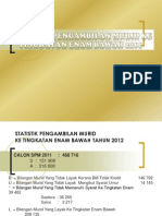 Statistik Sst6 2012_taklimat 23 April