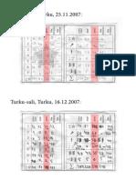 Die Macher Score Sheets - Part I