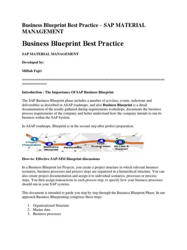 Business blueprint best practice business process warehouse malvernweather Image collections