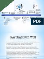 Evolucion Internet y navegadores