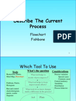 Describe the Current Process Flow Chart