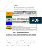 IDENTIFICACION DE TUBERIAS