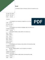 Formação do Plural