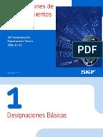 Designaciones SKF