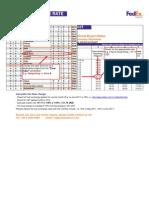 Oeis Fedex Customer Ratecard