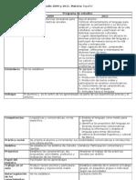 comparación programa 2009 - 2011 Sexto grado