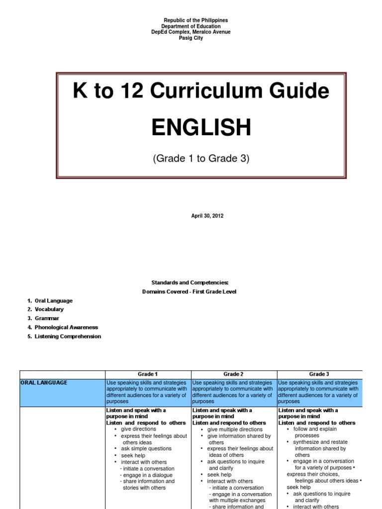 deped k to 12 english curriculum guide grades 1 3 word adjective rh es scribd com k to 12 curriculum guide kindergarten philippines k to 12 curriculum guide deped tambayan