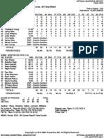 Celtics 92 Sixers 91