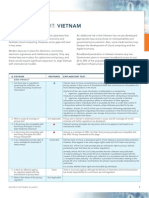 Country Report Vietnam