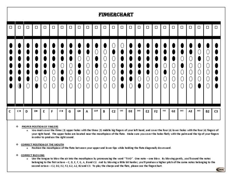 Flute Finger Chart