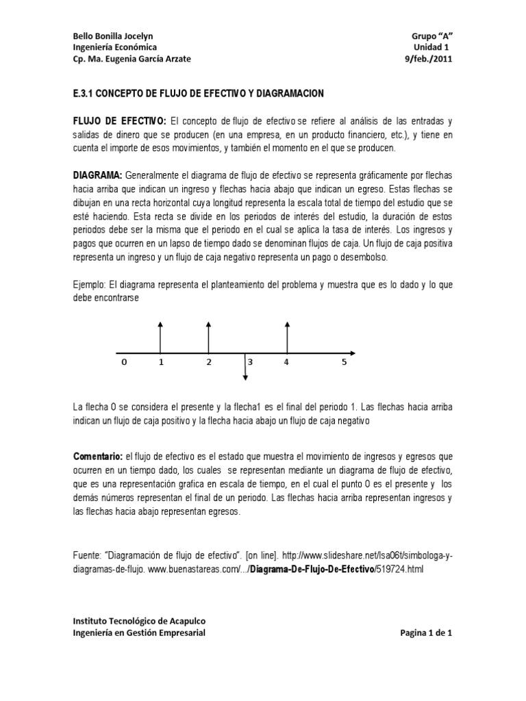 Concepto de flujo de efectivo y diagramacion ingenieria economica ccuart Choice Image