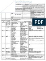 Interpretations of Test Results in Routine Urine Analysis