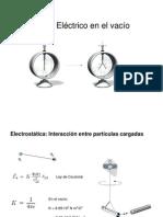 campo_electrico