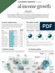Economic Snapshot-0514