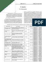 BOJA 73 16-04-2012 - Recortes