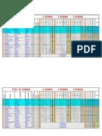 Clasificaciones FTR Uceda 2012