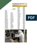 Precios Cauchos Buses y Camiones - (10-04-12)