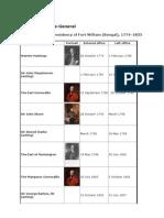 [eBook] Governer Generals & ViceRoys of India