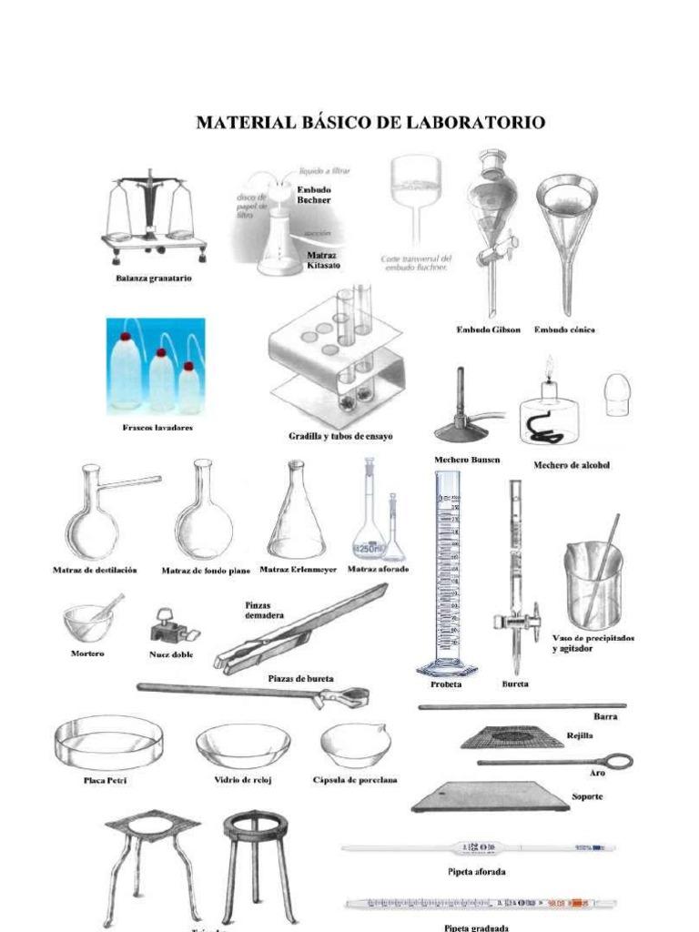 20 instrumentos de laboratorio yahoo dating 2
