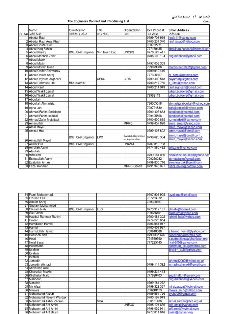 Update Engineers List-1