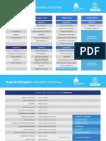 Ingenieria Industrial - Politecnica - Nuevos Ministerios