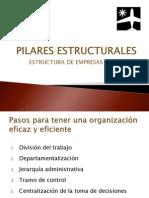 2.PILARES ESTRUCTURALES