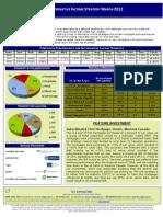 Alt Inc Fund Mar 2012