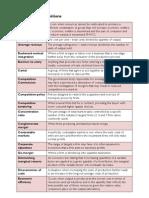Definitions for Edexcel Economics Unit 3 6EC03 [St. Paul's]
