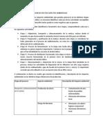 infromacion de pdf de el daño ambiental de las bebidas alcoholicas
