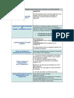 Decreto Supremo 54 Reglamentación General para la Formación de Comités Paritarios