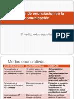 Situación de enunciación en la comunicación oral 2º medio Unidad 2