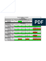 Dealership Lead Management Metrics Evaluation Form