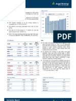 Derivative Report 15th May 2012