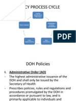 Policy Process Cycle