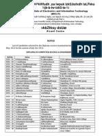 Selected Candidates Diploma