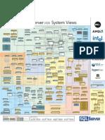 SQL SERVER 2008 System Views Poster