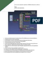 Crude Distillation Process