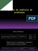 5 Ejemplo Practico Analisis de Problemas