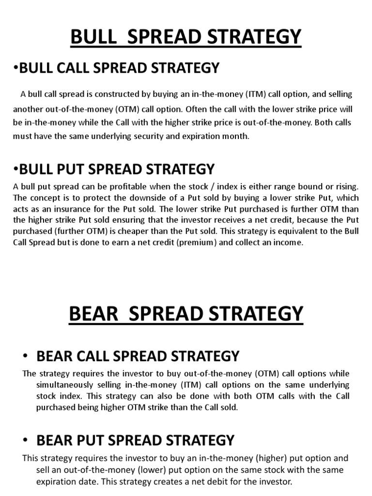 bull put spread pasirinkimo strategija)