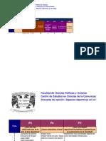 Base y códigos Encuesta de Opinión, 2012-2