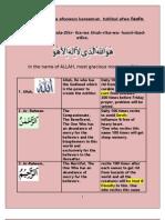 99allah Benefits